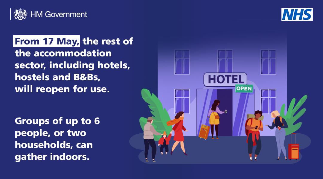 Hotels Lockdown